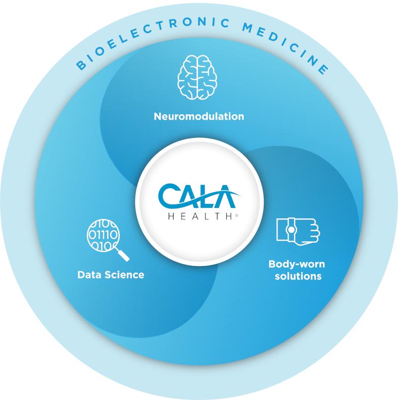 Cala Health